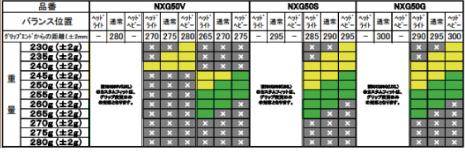 NXG50serieslist